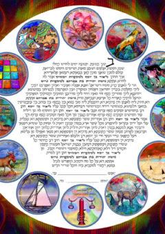 12 Tribes Round Ketubbah